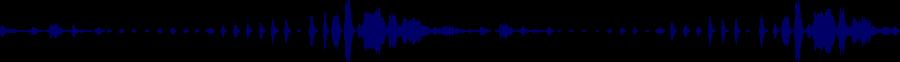 waveform of track #40203