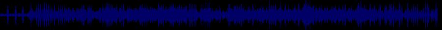 waveform of track #40265