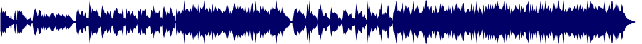 waveform of track #40287