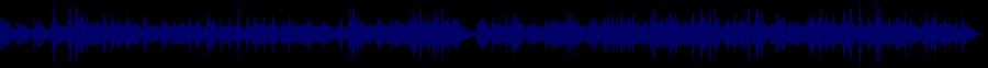 waveform of track #40289