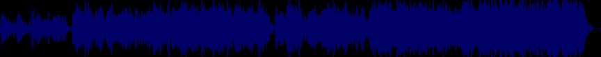 waveform of track #40306