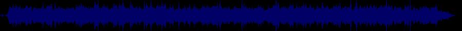 waveform of track #40329