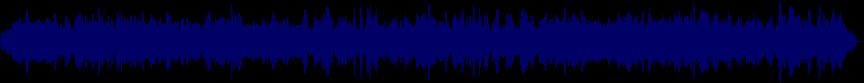waveform of track #40332