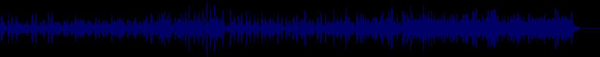 waveform of track #40338