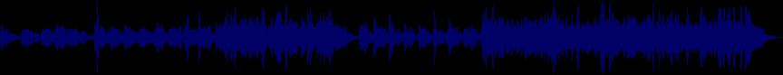 waveform of track #40341