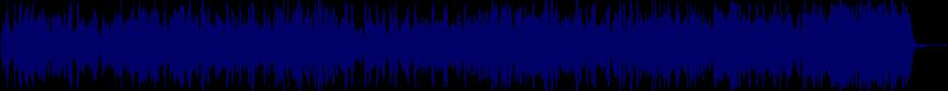 waveform of track #40367