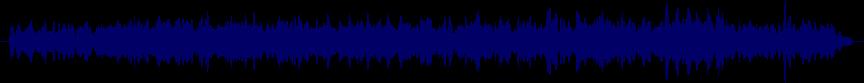 waveform of track #40369