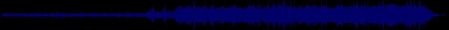 waveform of track #40382