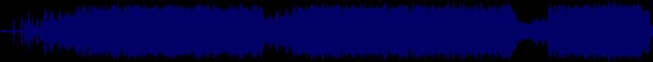 waveform of track #40383