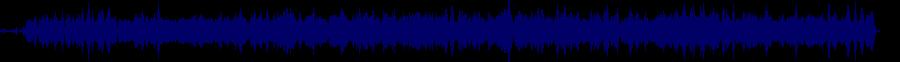 waveform of track #40445