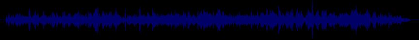 waveform of track #40465
