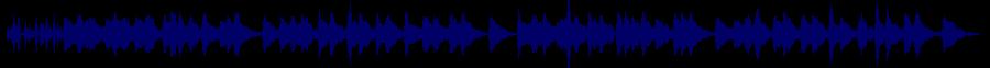waveform of track #40466