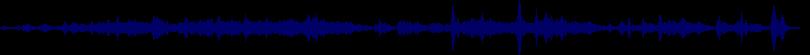 waveform of track #40491