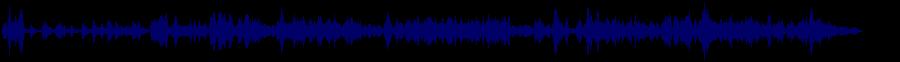 waveform of track #40582