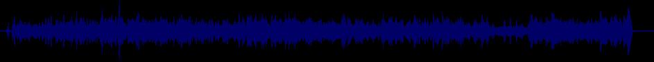 waveform of track #40600