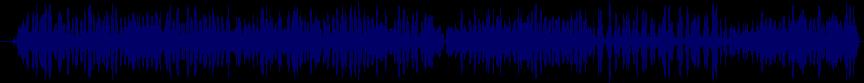 waveform of track #40639