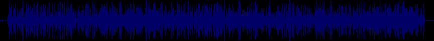 waveform of track #40640
