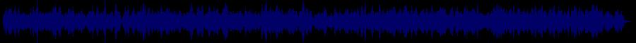 waveform of track #40641