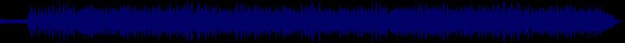 waveform of track #40665