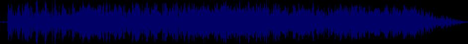 waveform of track #40677