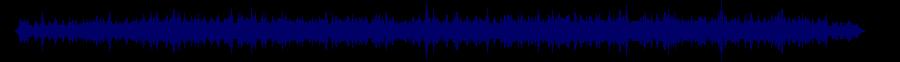waveform of track #40681