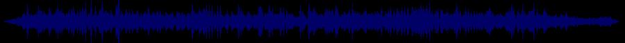 waveform of track #40695