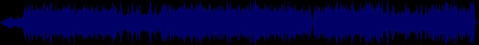 waveform of track #40703