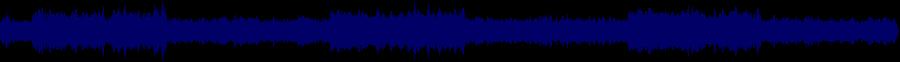 waveform of track #40750
