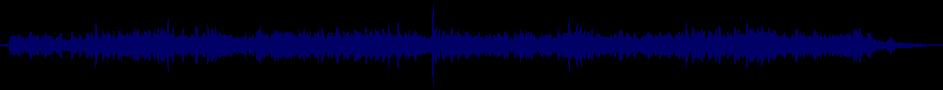 waveform of track #40754