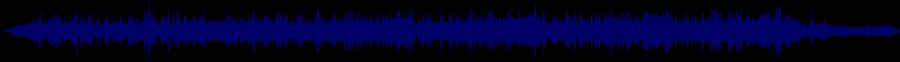 waveform of track #40779