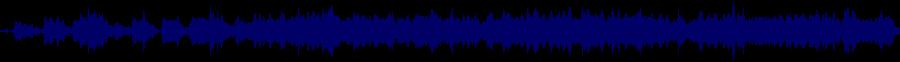 waveform of track #40786