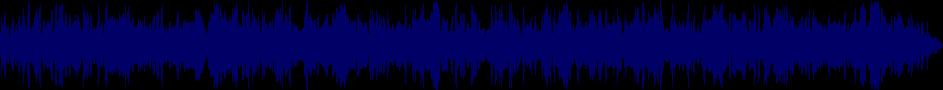 waveform of track #40806