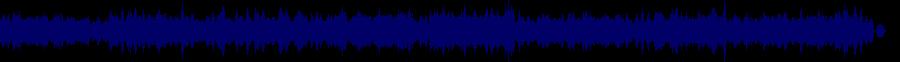 waveform of track #40821
