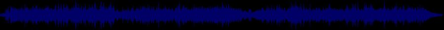 waveform of track #40822