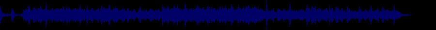 waveform of track #40831