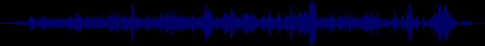 waveform of track #40832