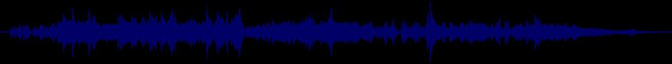waveform of track #40845
