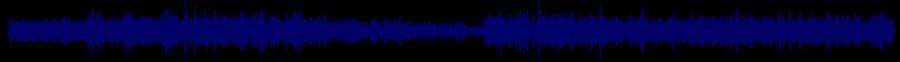 waveform of track #40848