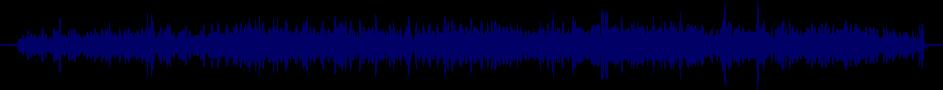 waveform of track #40864