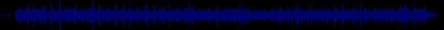 waveform of track #40895