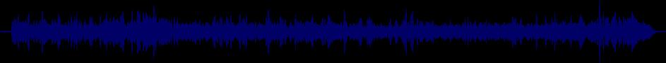 waveform of track #40903