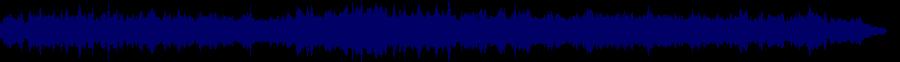 waveform of track #40915