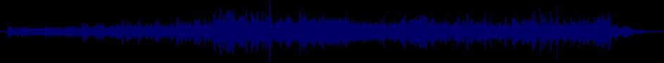 waveform of track #40921