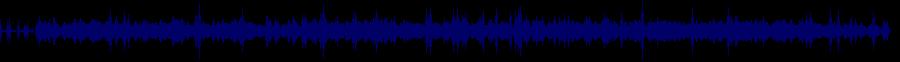 waveform of track #40945