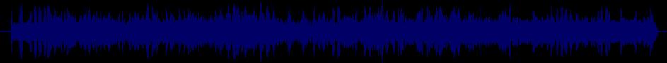 waveform of track #40953