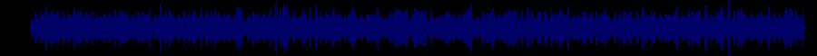 waveform of track #40963