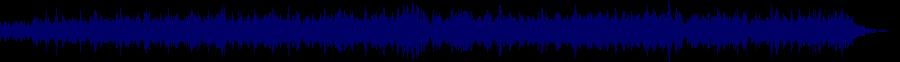 waveform of track #41004