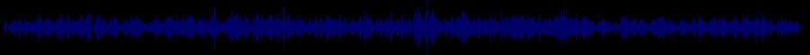 waveform of track #41008