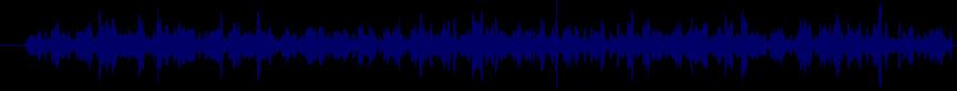 waveform of track #41033