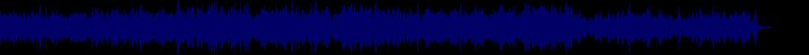 waveform of track #41034